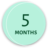 Dysport lasts up to 5 months